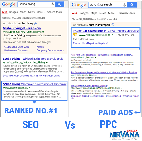 seo_vs_ppc_which_is_more_competitive2