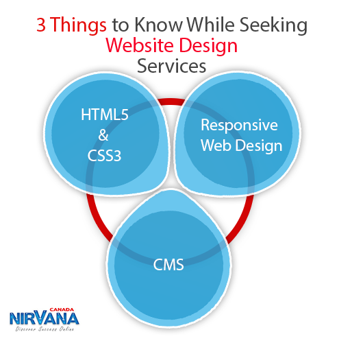 3_things_to_know_while_seeking_website_design_services